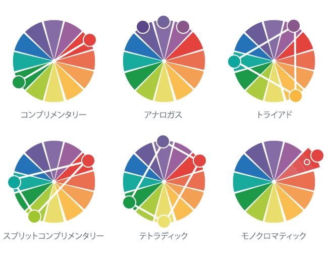 配色と調和